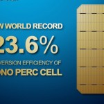 23.6%,隆基乐叶单晶PERC电池效率再创世界纪录新高