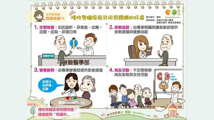 慢性肾脏疾病共同照护网的好处|全民爱健康 肾脏病篇14