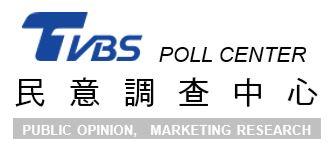 TVBS民調中心