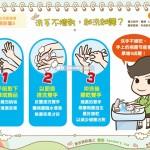洗手不擦干,越洗越脏?|全民爱健康 预防篇5