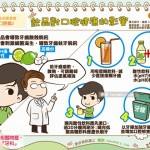 饮品对口腔健康的影响|全民爱健康 口腔篇3