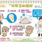 中耳炎的症状|全民爱健康 中耳炎篇3