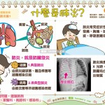 什么是肺炎|认识疾病 肺炎篇1