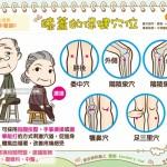 膝盖的保健穴位|上班族 中医篇8