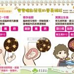 宝宝脑部发展的营养补给|妈妈族 孕期保养篇6