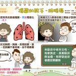隐藏的杀手-肺腺癌|认识癌症 肺癌篇4