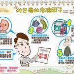 淋巴癌的危险因子|认识癌症 淋巴癌篇5