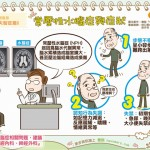 常压性水脑症与症状|银发族 失智症篇6