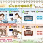 如何评估睡眠品质|全民爱健康 睡眠篇25