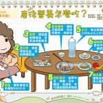产后营养怎么吃?|妈妈族 产后篇3