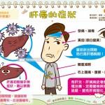 肝癌的症状|认识癌症 肝癌篇3