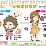孕期常见症状|妈妈族 孕期篇3