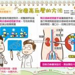 治疗高血压的方法|三高族 高血压篇16