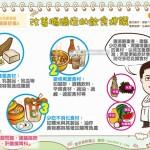 改善肠躁症的饮食建议|全民爱健康 肠躁症篇4