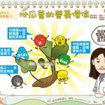 地瓜叶的营养价值|营养教室 蔬食篇15
