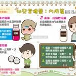 幼儿常备药:内用篇|Baby's talk 用药篇2