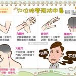 穴位按摩预防中暑|全民爱健康 中暑篇6