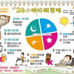 24小时好眠策略|全民爱健康 睡眠篇28