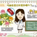 吃银杏真可改善记忆力?|全民爱健康 保健品篇3