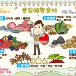 常见补肾食材|中医 养生篇13