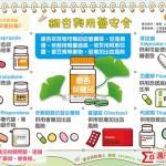 银杏与用药安全|全民爱健康 保健品篇3