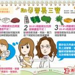 助孕营养三宝|全民爱健康 保健品篇4