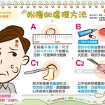 粉瘤的处理方法|全民爱健康 粉瘤篇1