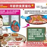年节饮食要当心|三高族 心肌梗塞篇5